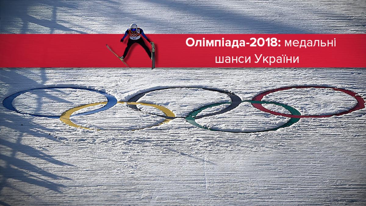 Олімпіада 2018 Україна: прогноз на кого Україна має надії