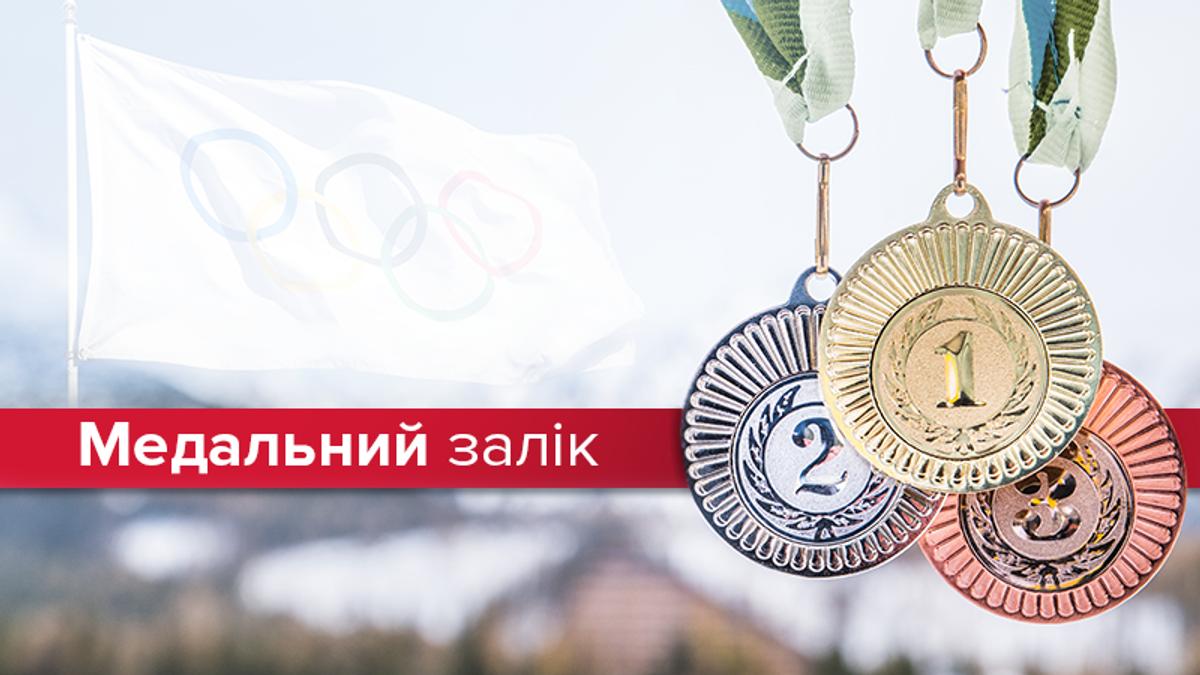 Олимпиада 2018 медальный зачет: медали - результаты и таблица