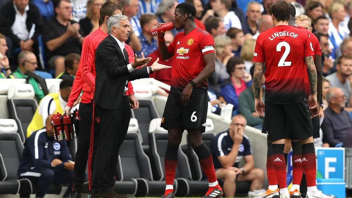 Манчестер Юнайтед - Валенсія: прогноз на матч Ліги чемпіонів
