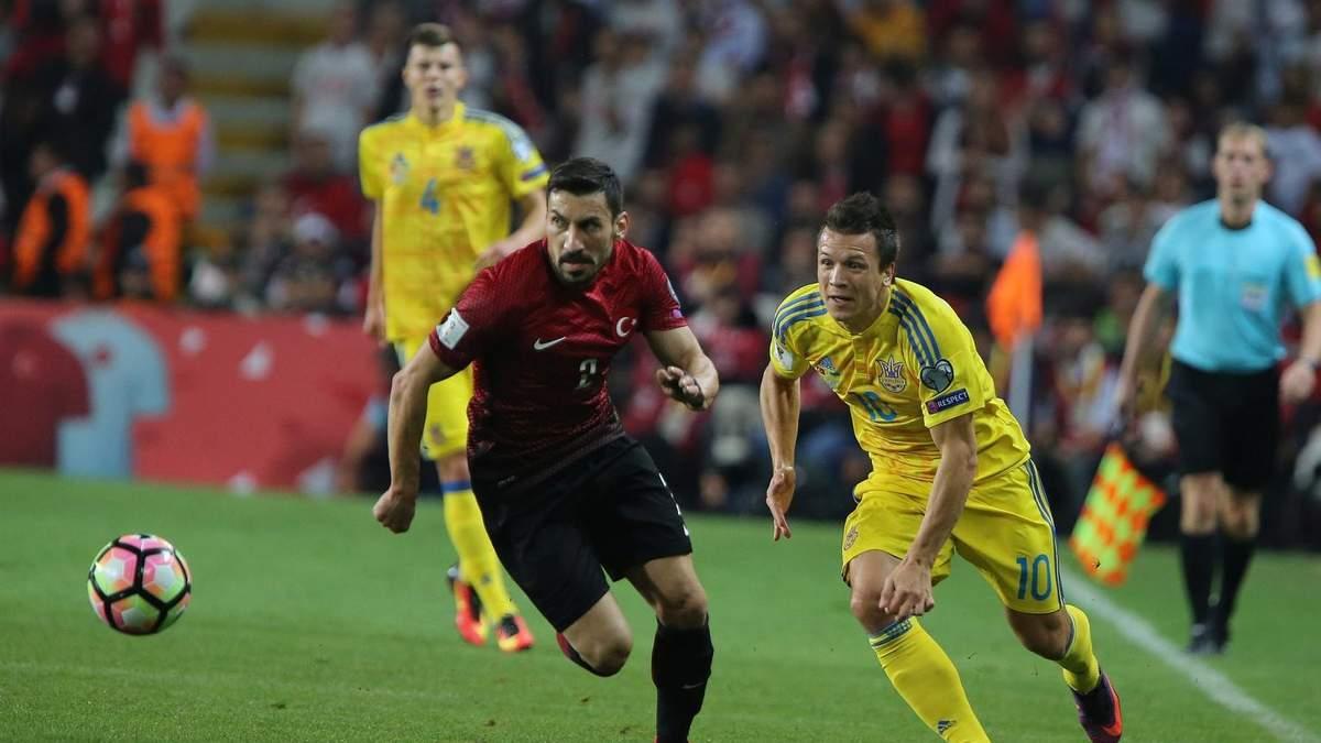 Португалія - Україна прогноз, ставки букмекерів на матч відбору на Євро-2020