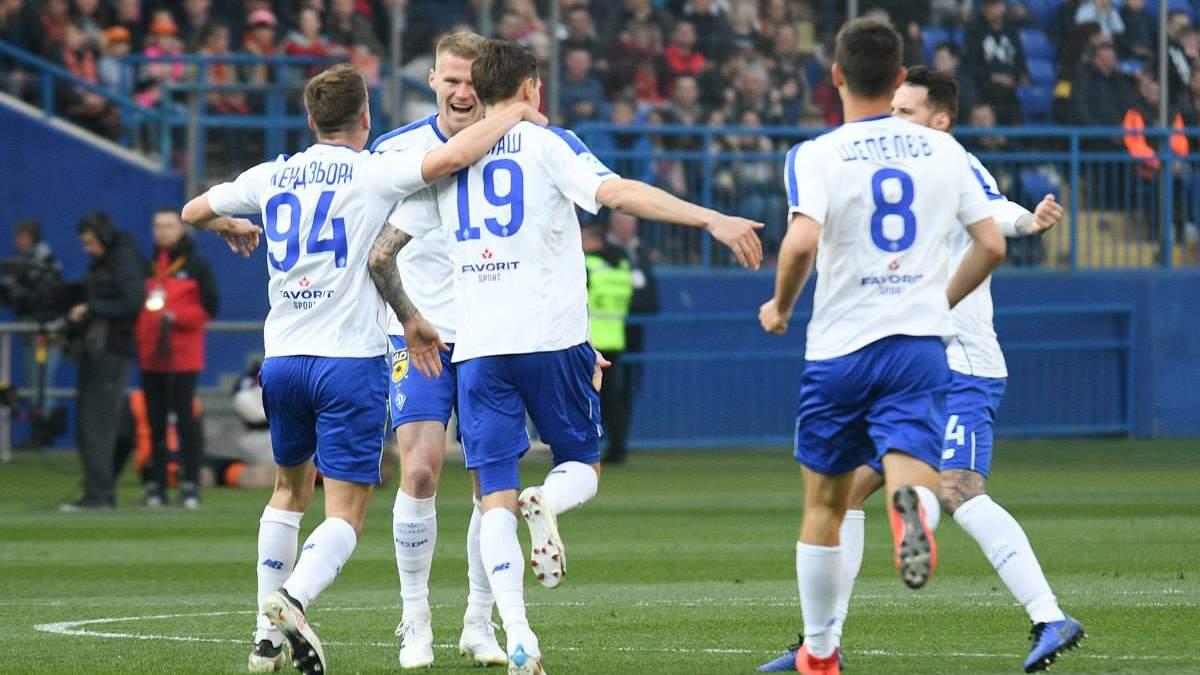 Динамо Київ – Олександрія: прогноз на матч 4 травня 2019 - УПЛ