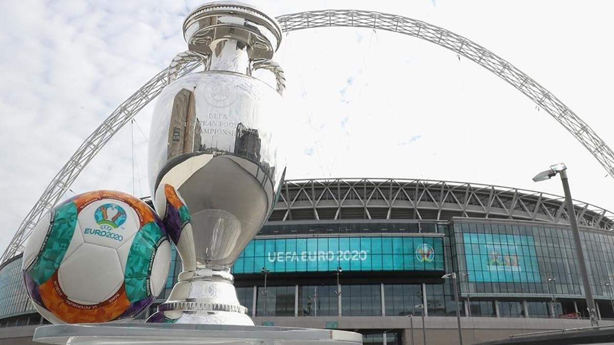 Евро 2020 – обзор матчей 07.09.2019 – квалификация Евро 2020