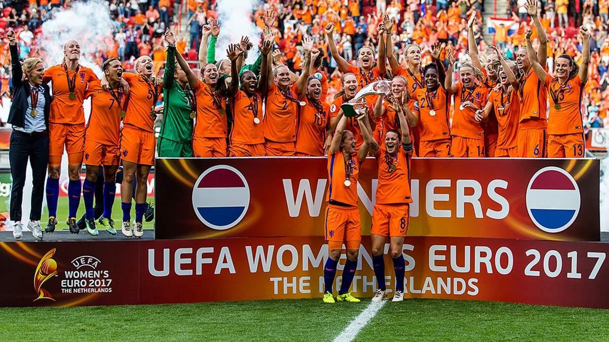 УЕФА официально перенес чемпионат Европы