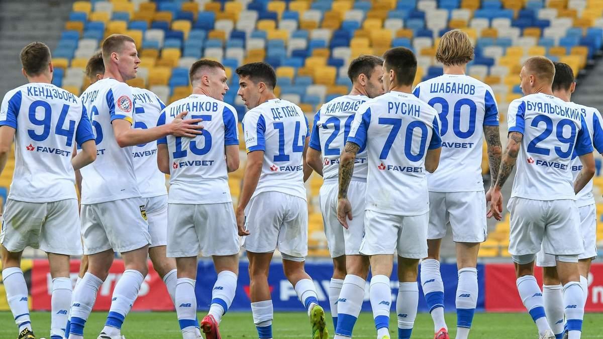 Динамо и Лига чемпионов 2020 – соперники, дата матча