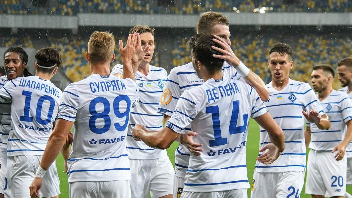 Жеребкування Ліга чемпіонів 2020/2021 – хто суперник Динамо