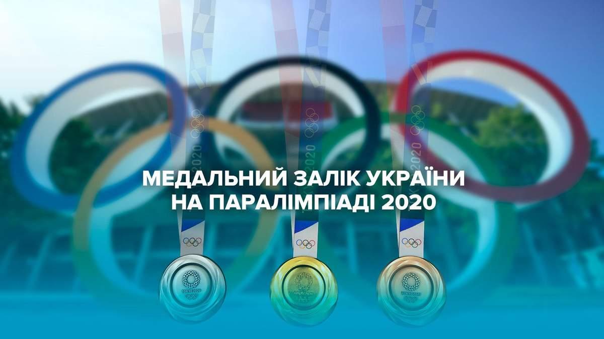 Паралімпіада 2020, Токіо – медальний залік України