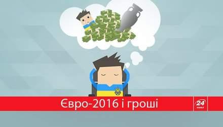 Скільки отримала збірна України на Євро? Пізнавальна інфографіка