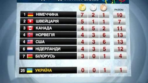 Сочи-2014. Украинец Годорожа завершил соревнования фигуристов на 20 позиции