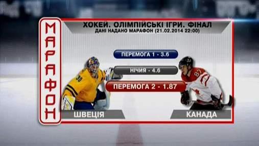 Матч дня. Финальный хоккейный матч в Сочи - Швеция-Канада