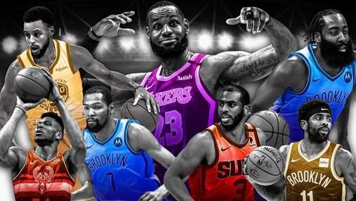 Forbes назвав найбільш високооплачуваних баскетболістів НБА