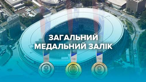 Олімпіада-2020: загальний медальний залік